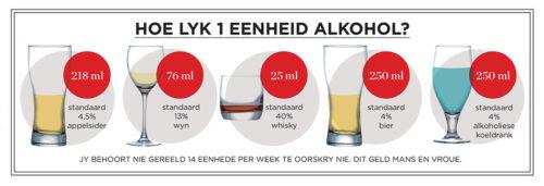Alkohol in eenhede